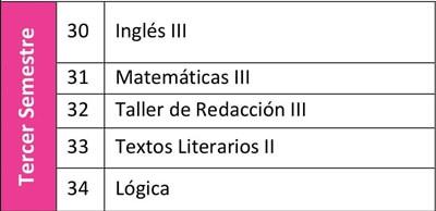libros tercer semestre prepa abierta